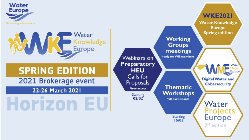 Water Projects Europe 2021